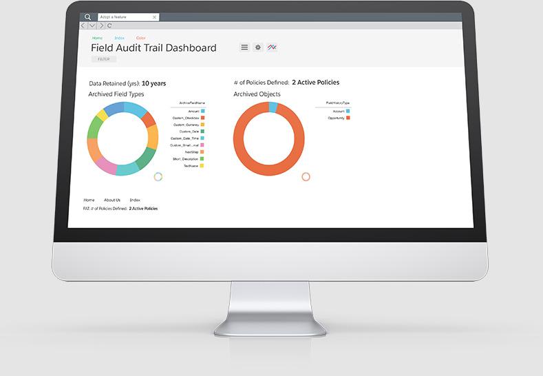 Salesforce Platform: Shield Demo - Field Audit Trail