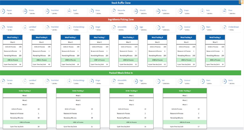 Logiwa Demo - Logiwa Multi-buffer Inventory Monitoring