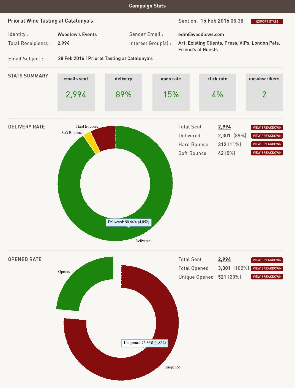SendSmith Demo - campaign_stats1.jpg