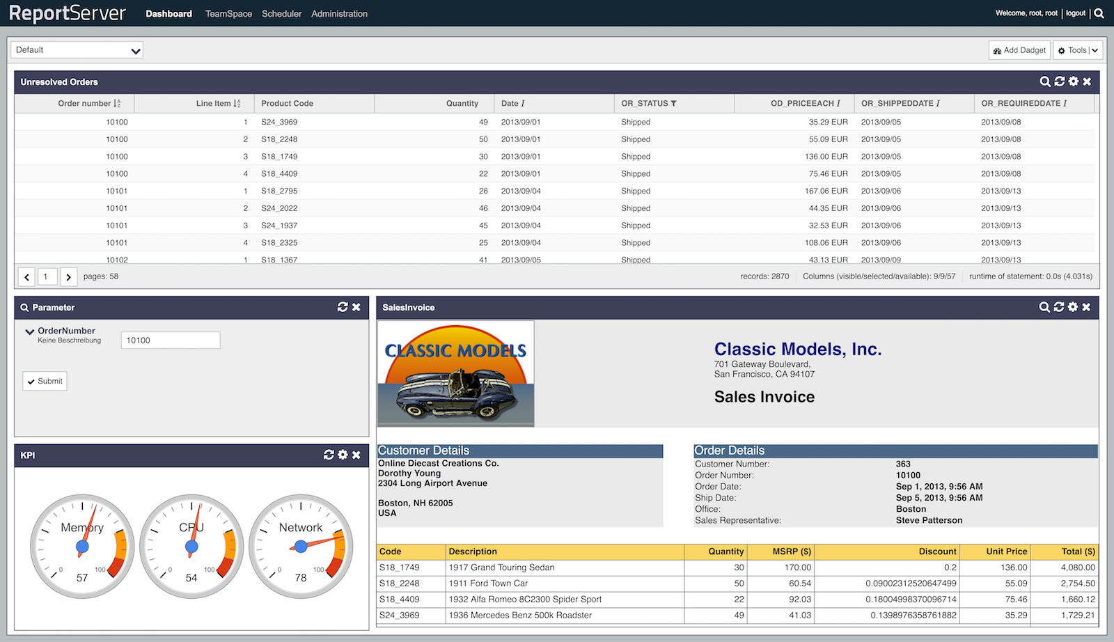 ReportServer Demo - ReportServer Dashboards