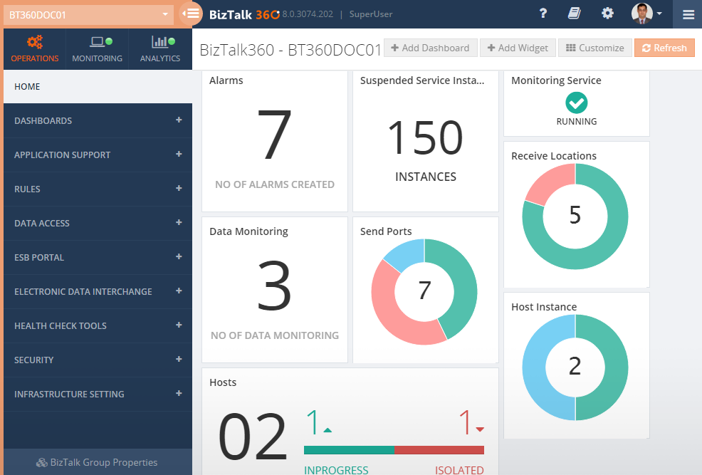 BizTalk360 Demo - Operations Dashboard