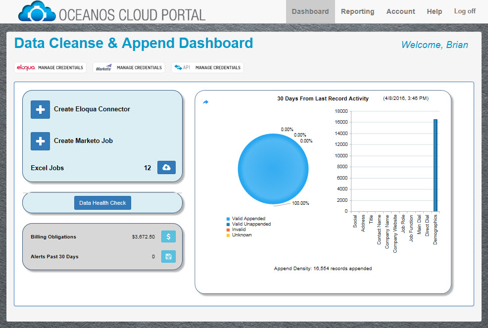 Oceanos Demo - Cloud Portal Dashboard