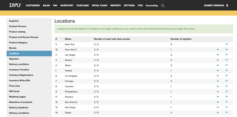 ERPLY Demo - Locations Dashboard