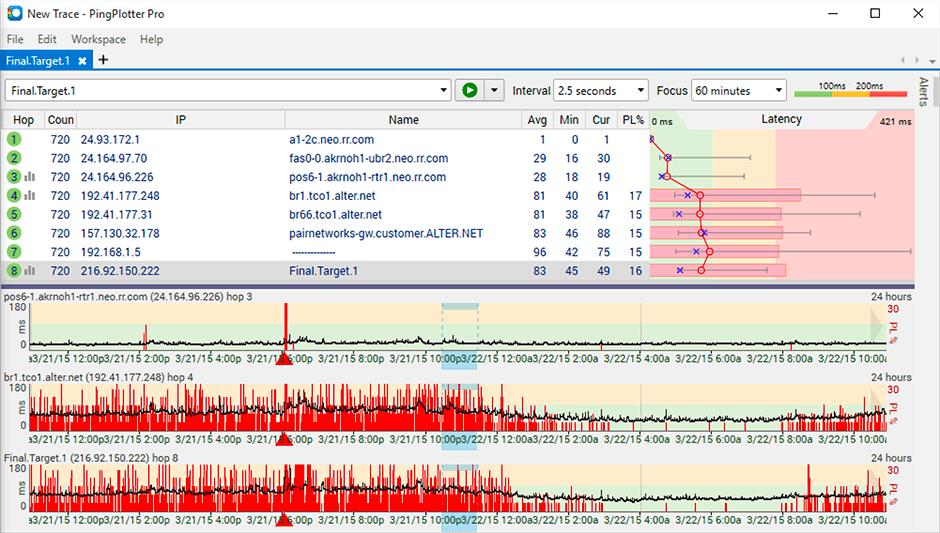 PingPlotter Demo - PingPlotter's main interface