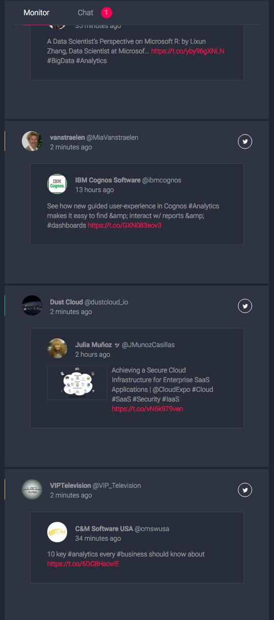 Plumlytics Social Demo - Real-Time Monitoring and Collboration