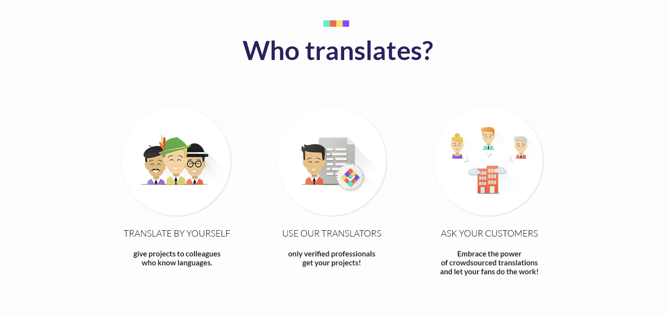 Text United Demo - Choose who translates