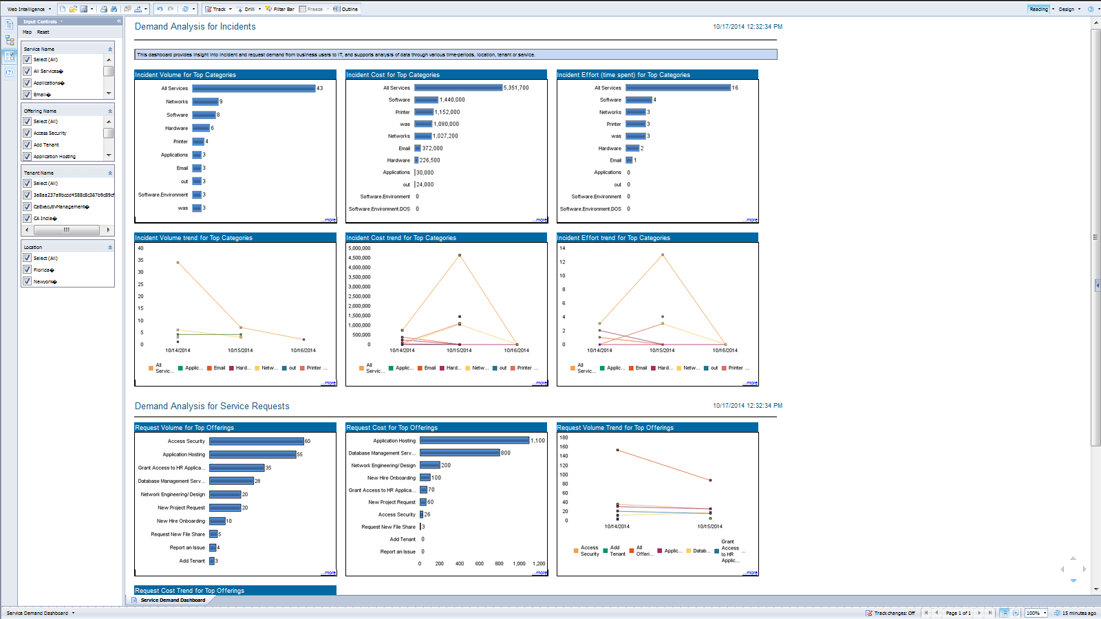 CA Service Management Demo - Business Value Reports