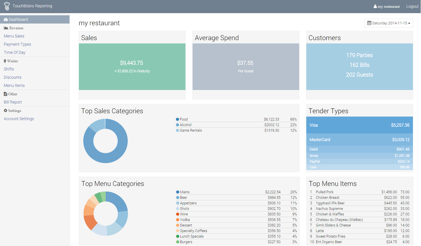TouchBistro Restaurant POS Demo - Cloud+Reporting.png