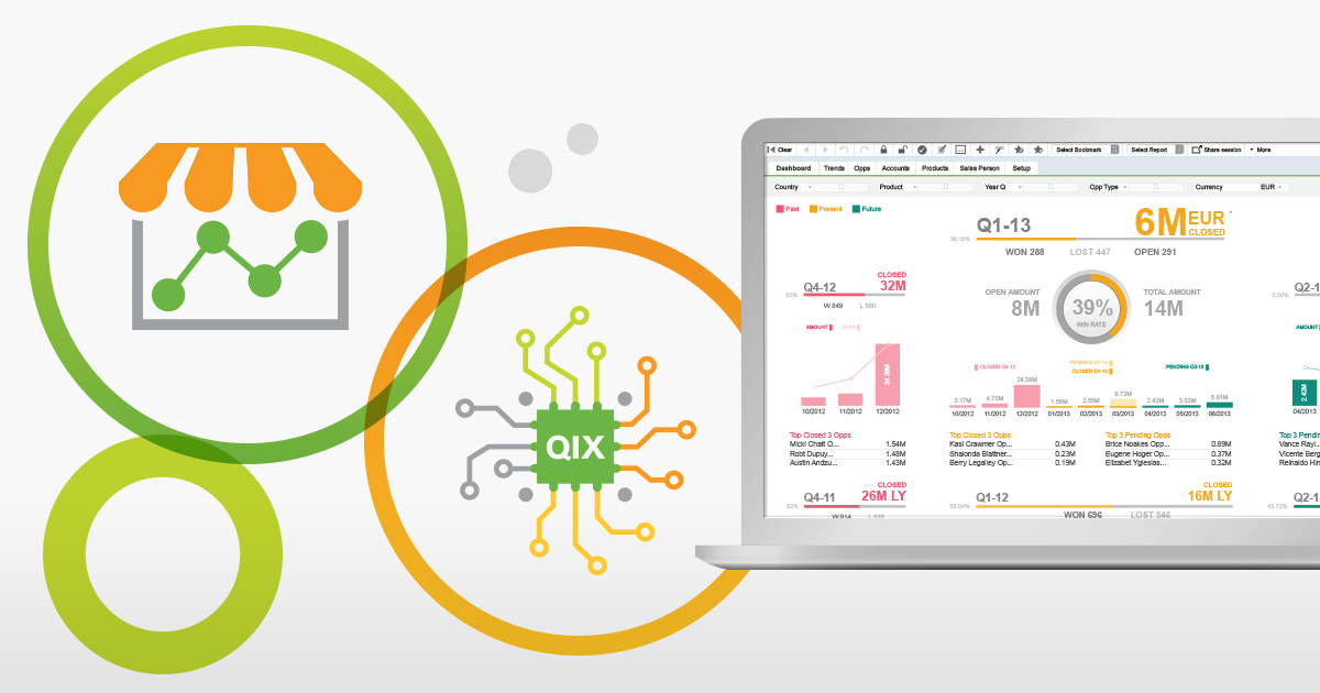 QlikView Demo - QlikView12 Dashboard