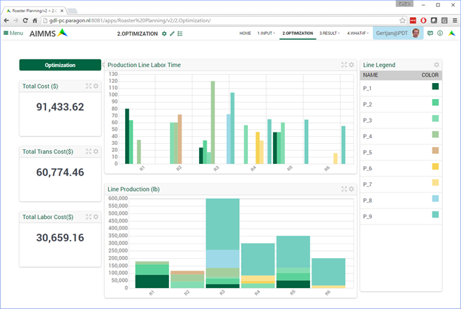 AIMMS Prescriptive Analytics Platform Demo - Production Planning and Scheduling
