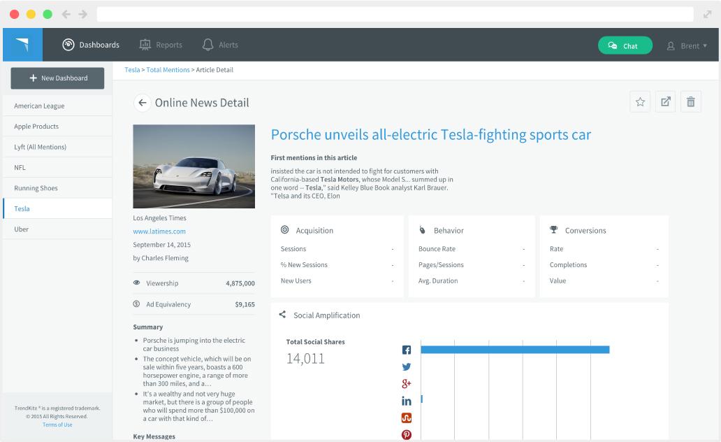 TrendKite Digital PR Platform Demo - Online News Detail