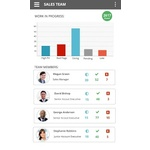 Workboard Mobile Apps Screenshot