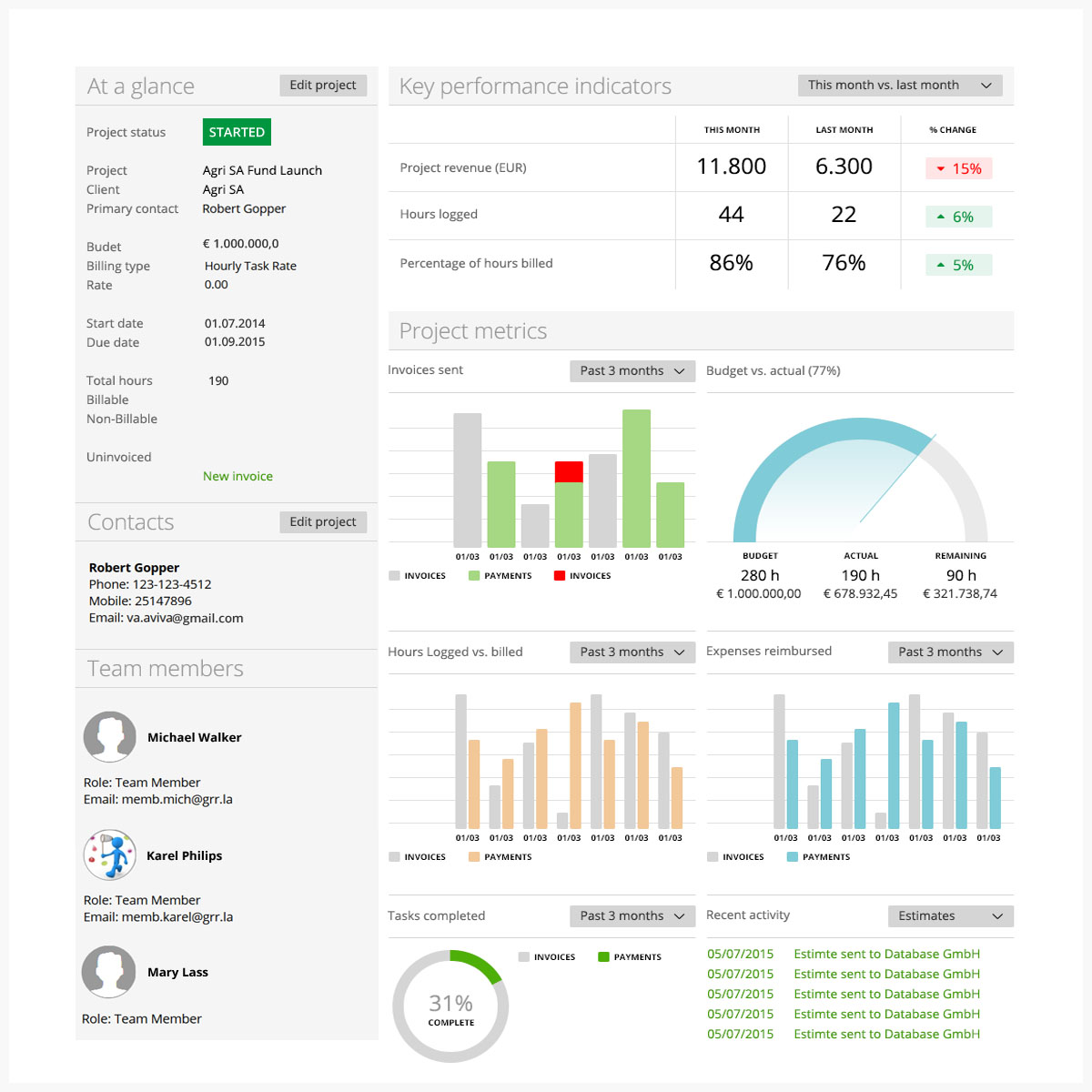 MoneyPenny Demo - project-dashboard-moneypenny.jpg
