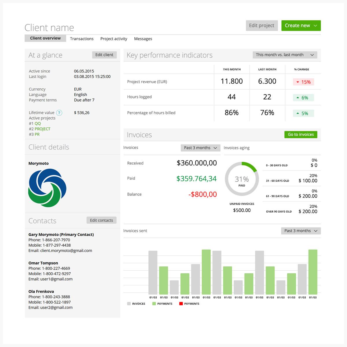 MoneyPenny Demo - client-dashboard-moneypenny.jpg