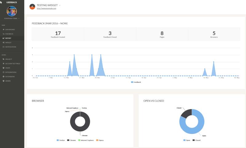 Userback Demo - Feedback reporting