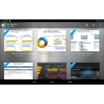 IBM Cognos Analytics on Cloud Mobile Apps Screenshot