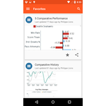 Oracle Analytics Cloud Mobile Apps Screenshot