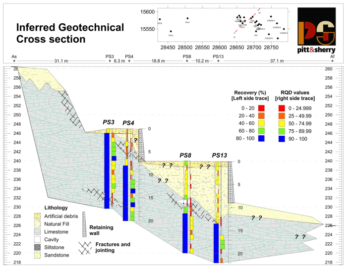Strater Demo - Strater® Geotechnical Cross Section