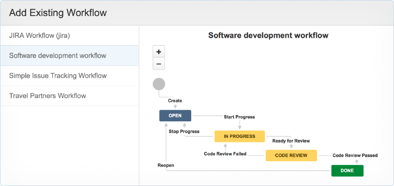 JIRA Demo - Workflow