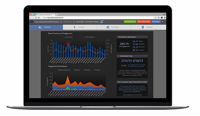 Simply Measured Demo - Spike in audience engagement? Find out why right away