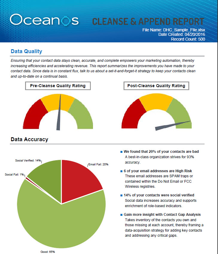 Oceanos Demo - Data Cleanse & Append Live Processing Report