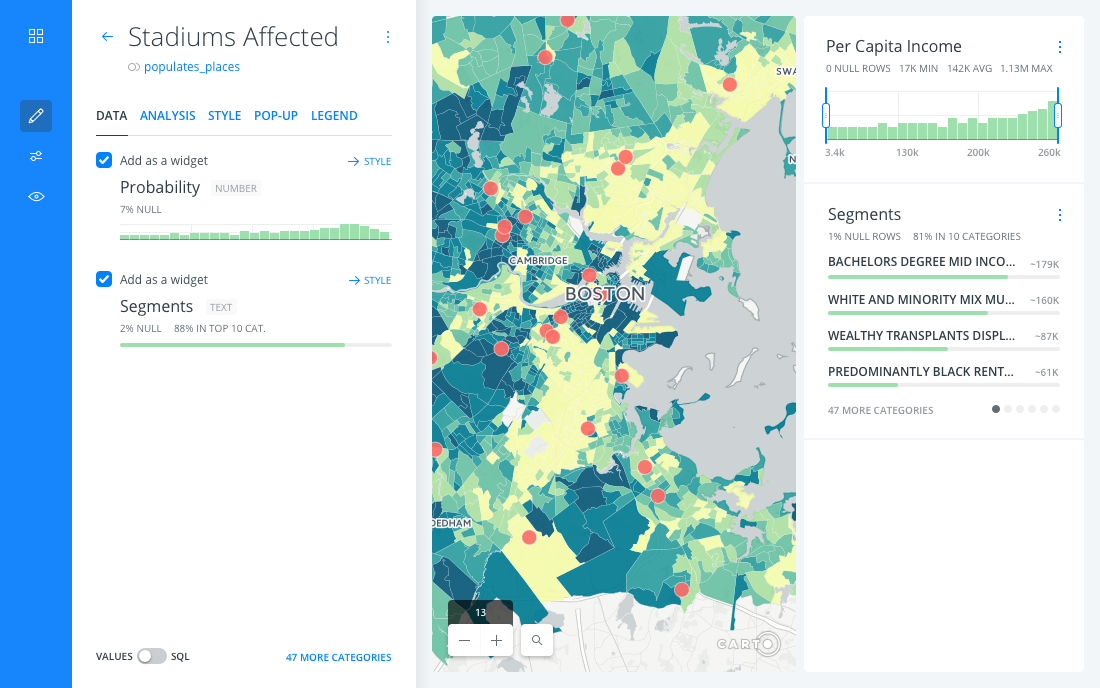CARTO Demo - Actionable Dashboards powered by CARTO BUILDER