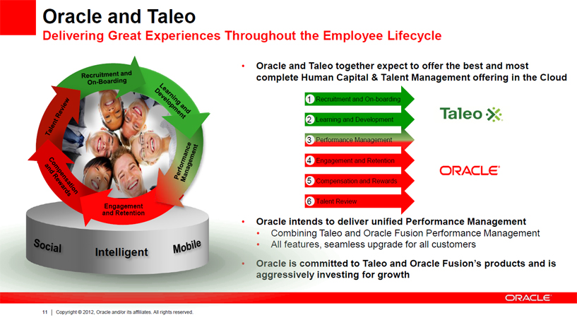 Oracle Taleo Demo -