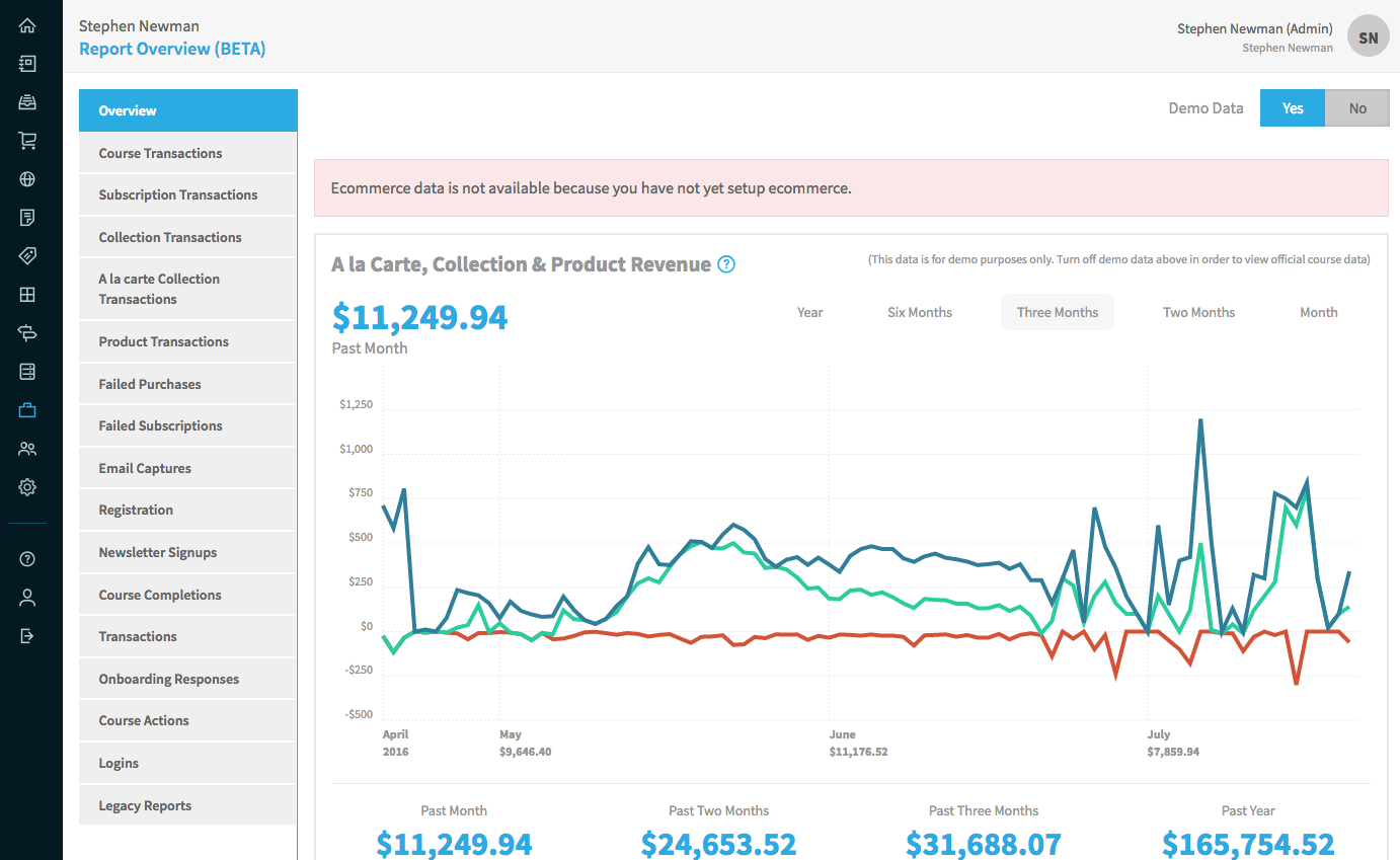 Thought Industries Demo - Reporting & Analytics