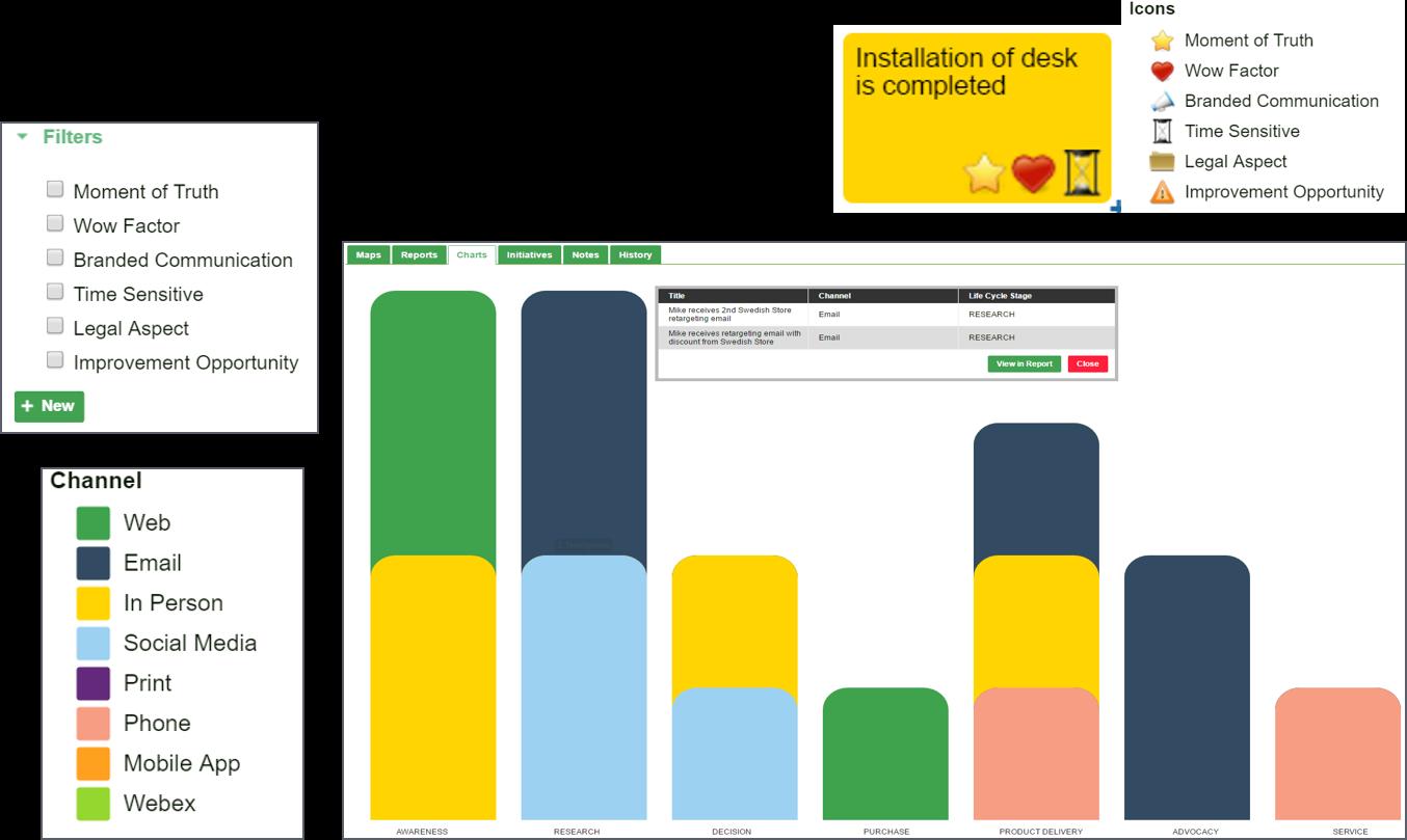 Touchpoint Dashboard Demo - Filter & Analyze