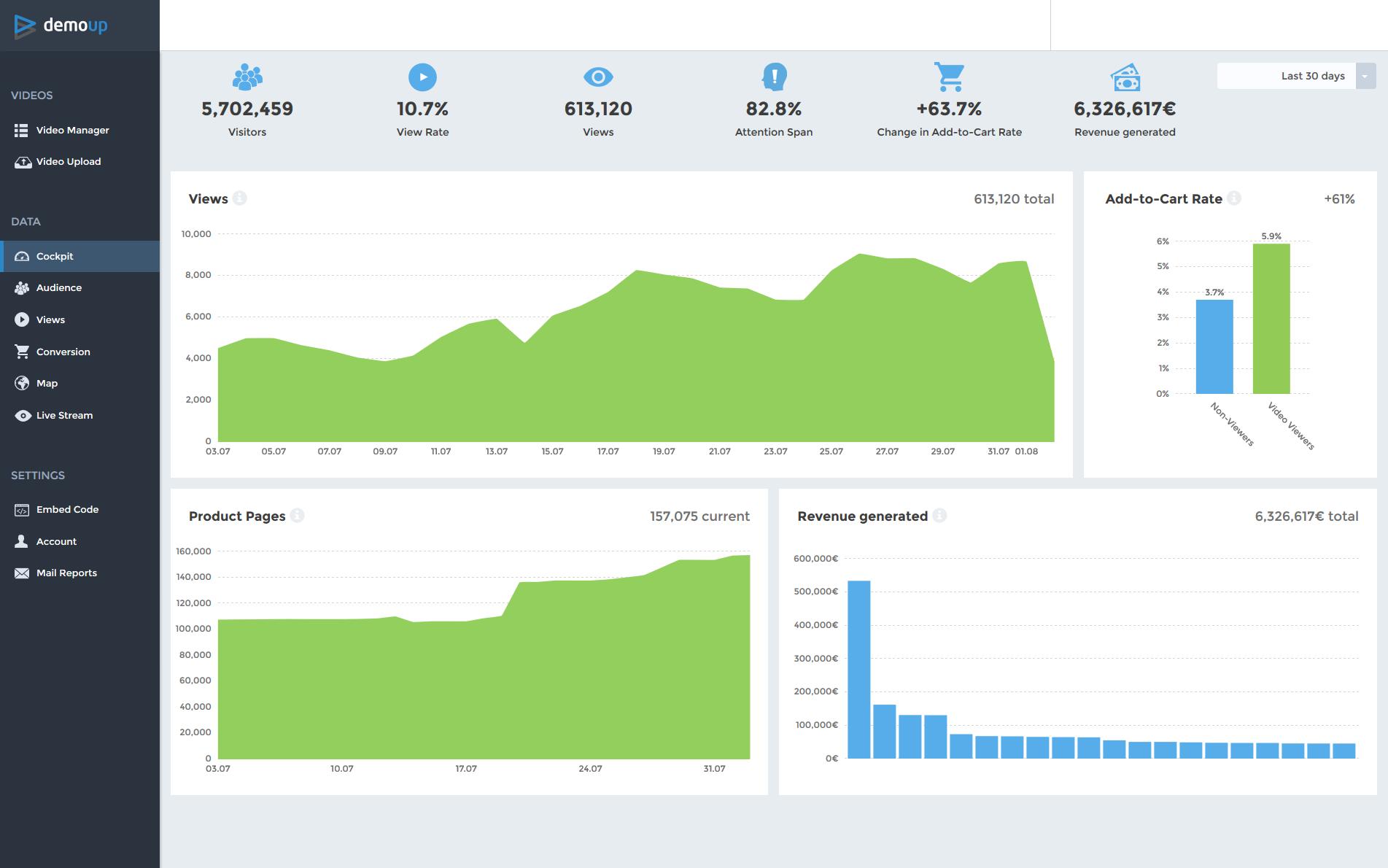 DemoUp Demo - DemoUp Analytics