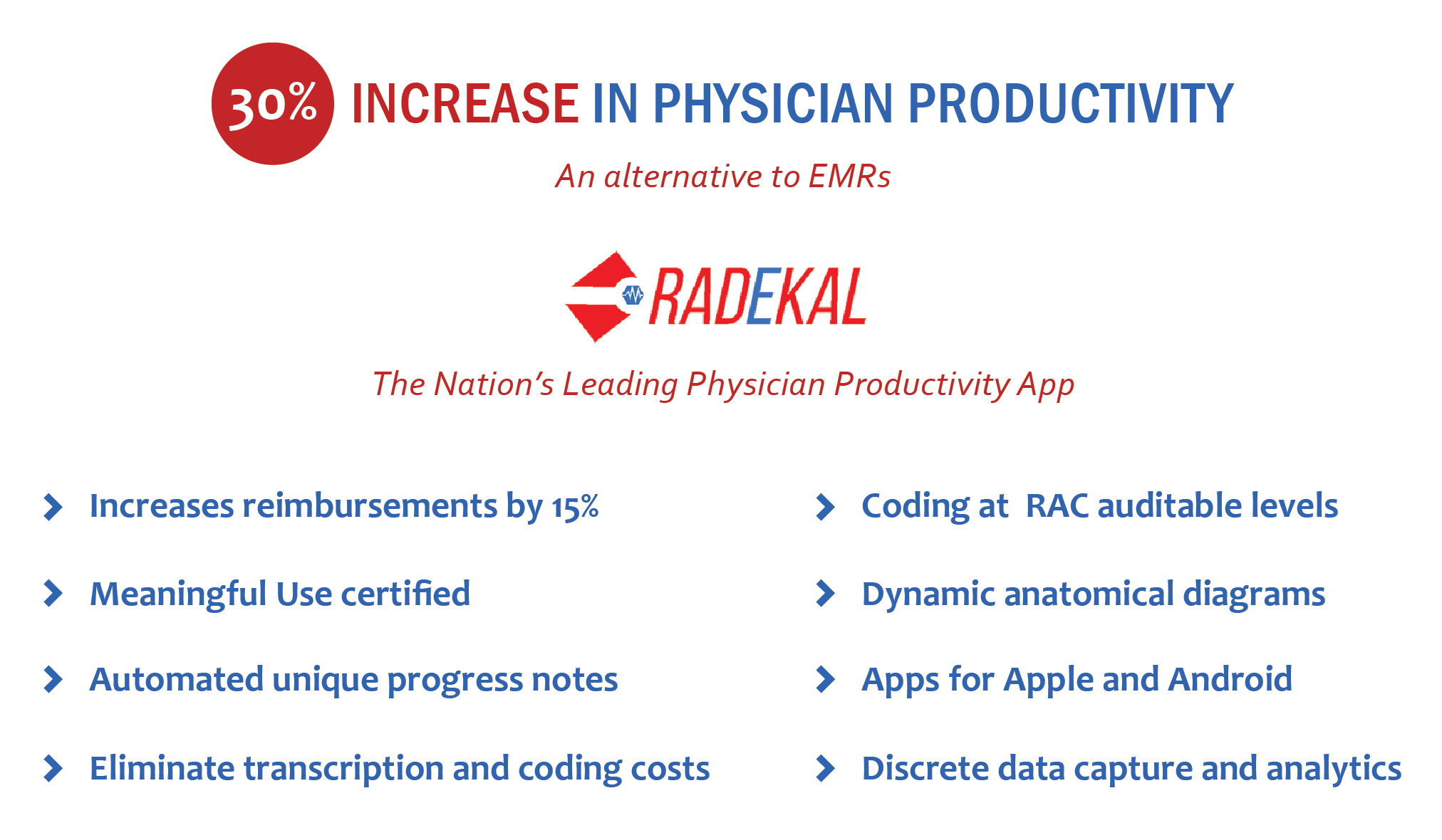 Radekal Productivity Tool Demo - Benefits