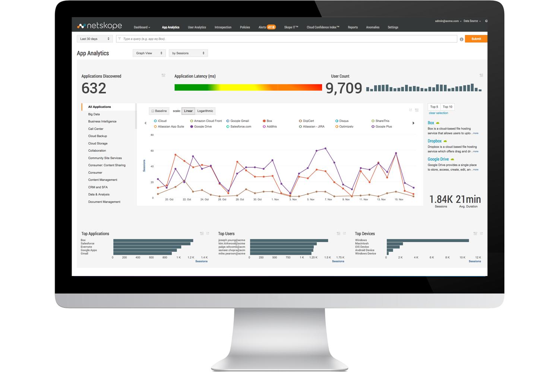 Netskope Active Platform Demo - App Analytics