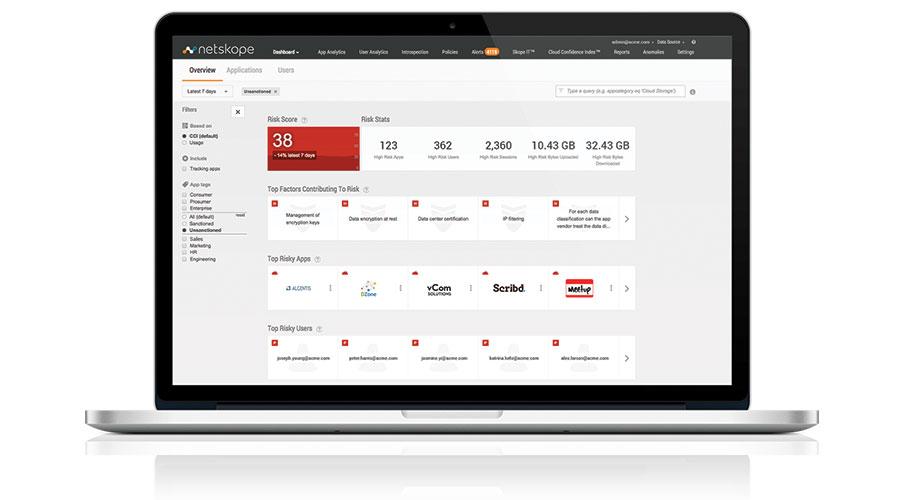 Netskope Active Platform Demo - Risk Dashboard