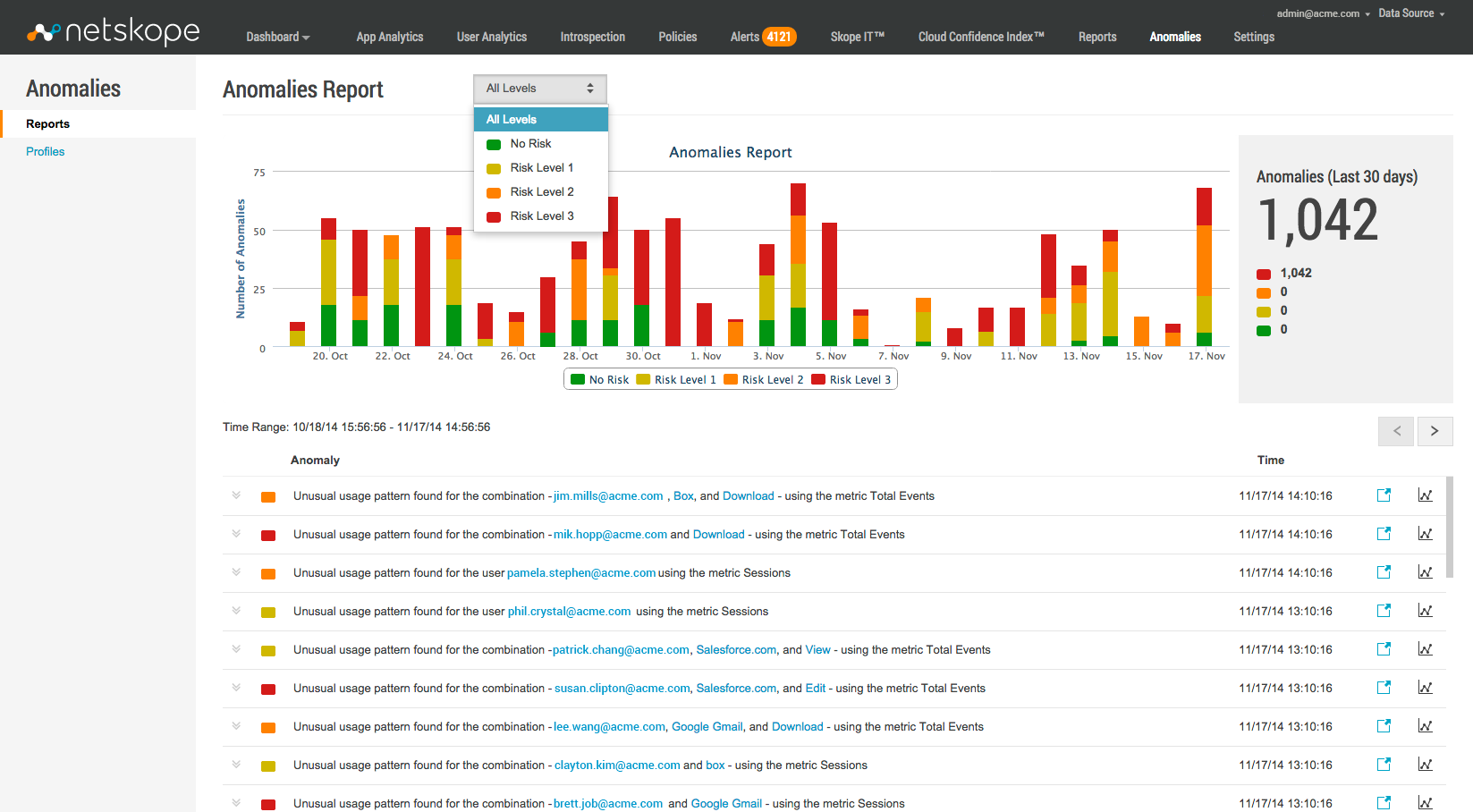 Netskope Active Platform Demo - Anomaly Detection