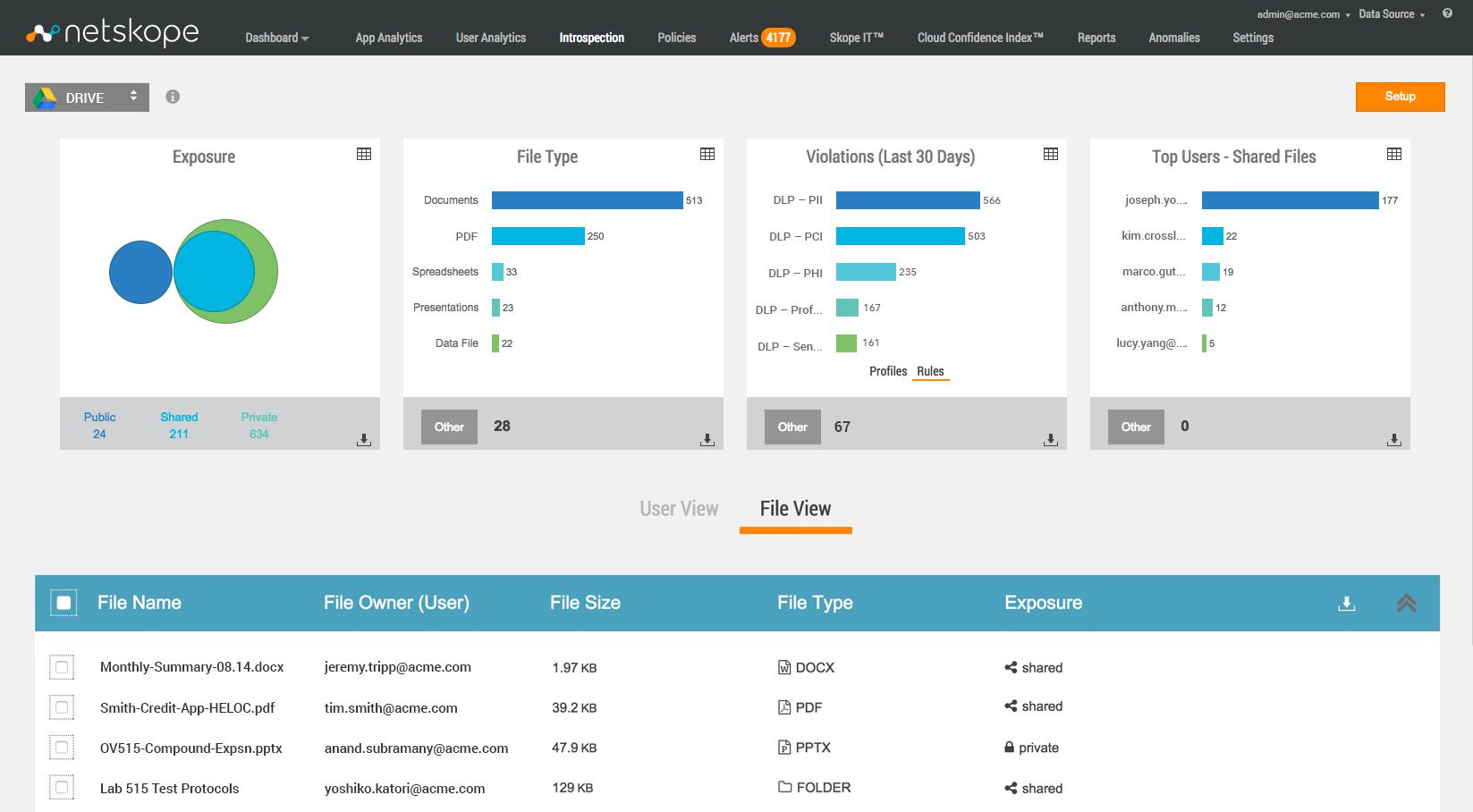 Netskope Active Platform Demo - Introspection