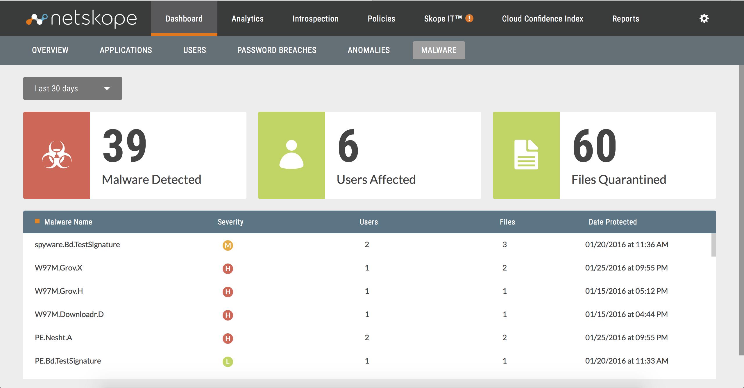 Netskope Active Platform Demo - Active Threat Protection