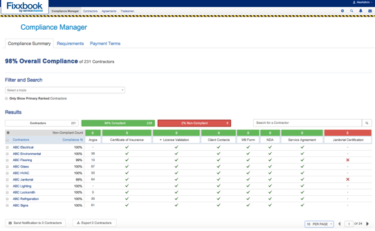ServiceChannel Demo - Compliance Manager View