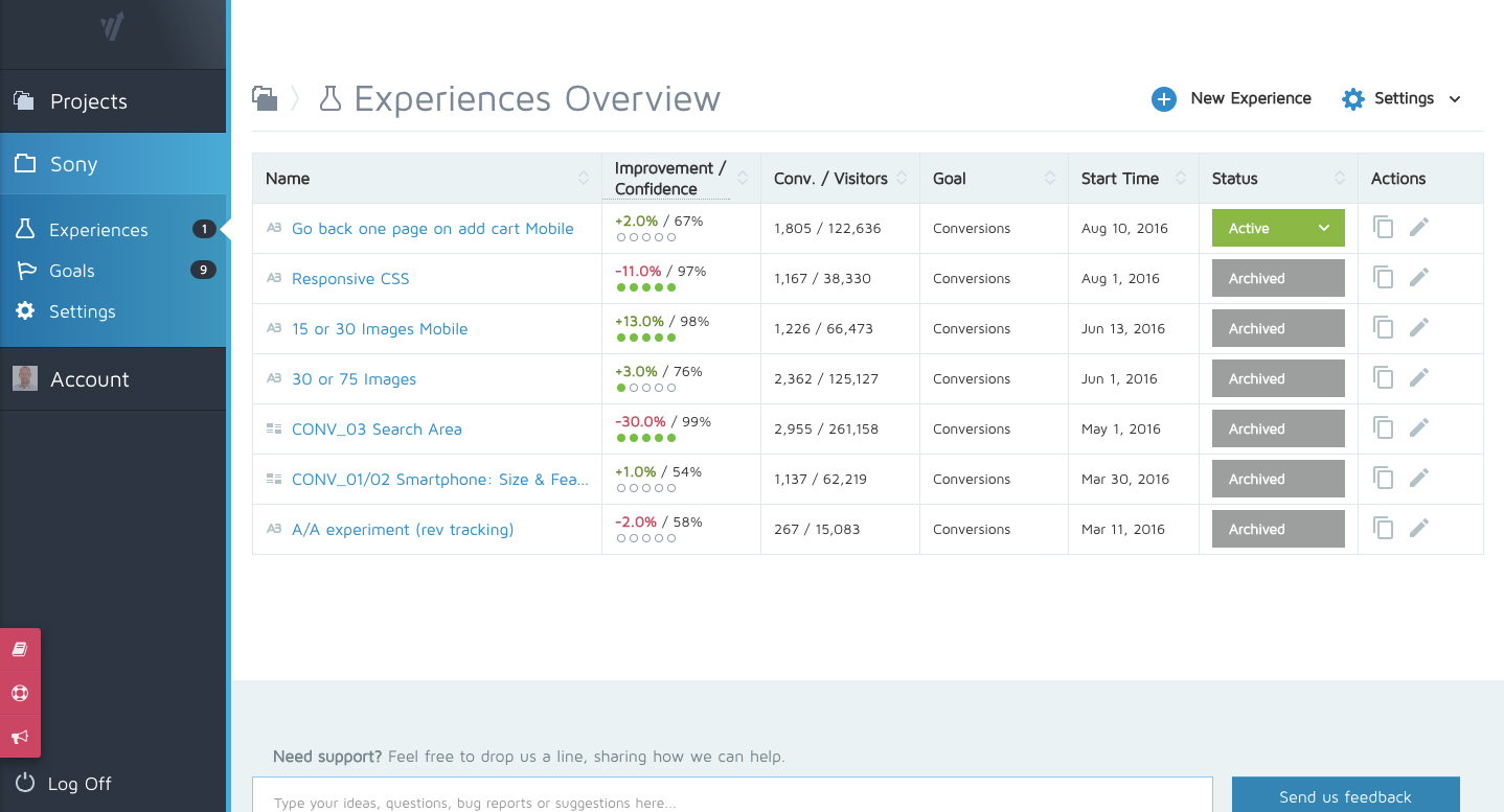 Convert Experiences Demo Overview