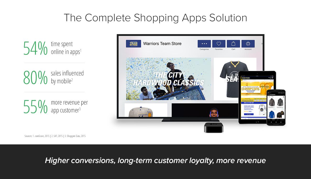 Shopgate Demo - Shopgate provides complete mobile solutions