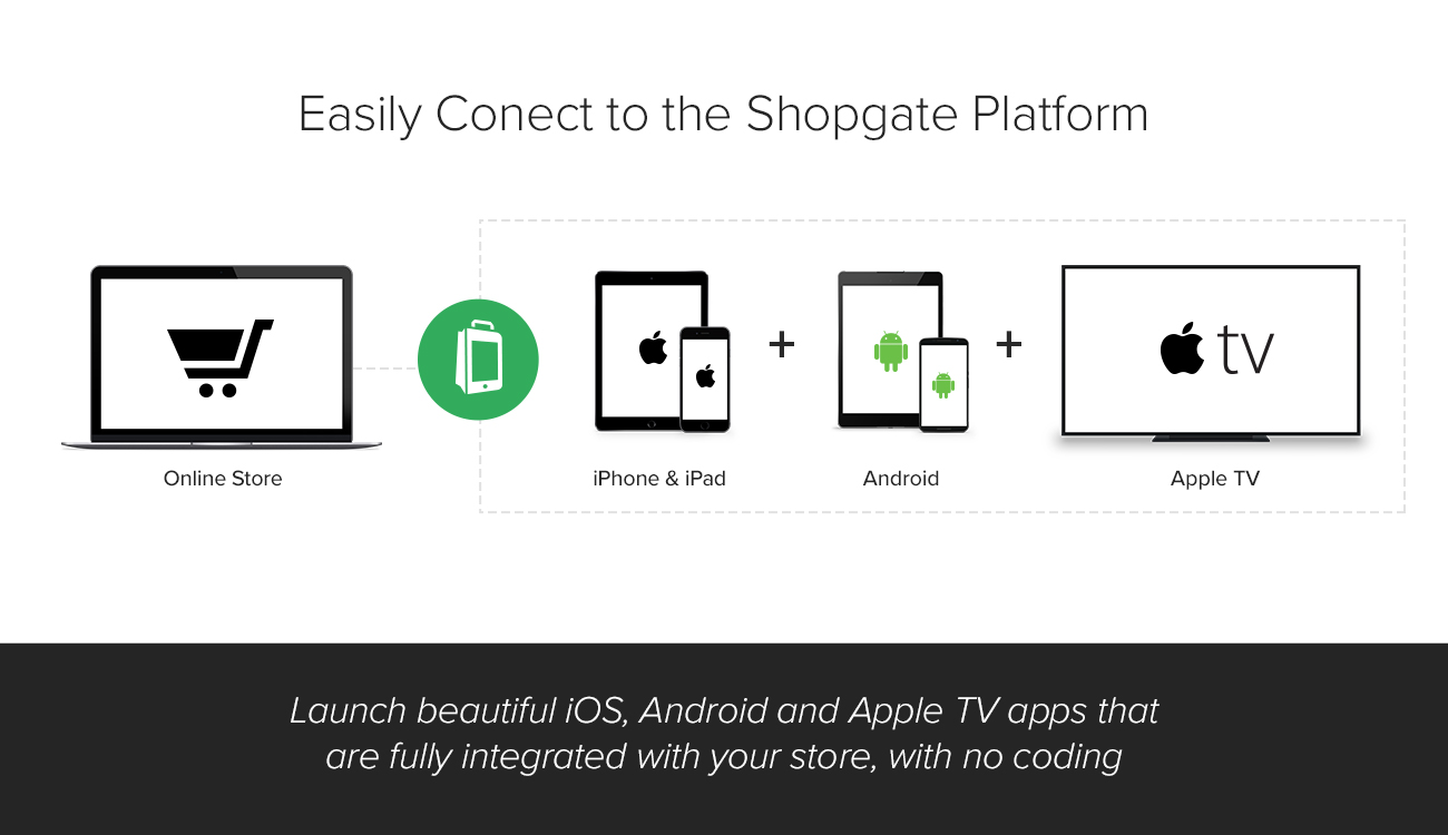 Shopgate Demo - Turn your online store into shopping apps for iOS, Android and Apple TV