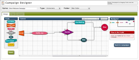 Higher Logic Marketing Automation Professional Demo - Informz Campaign Designer