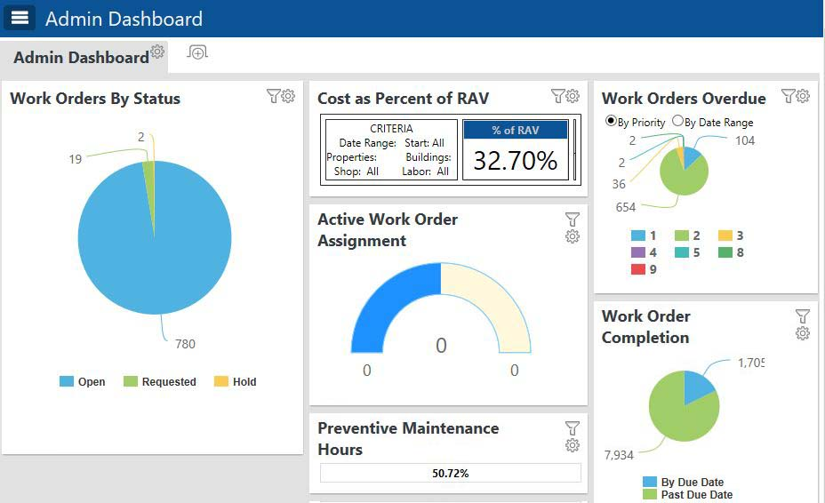 MicroMain CMMS Demo - MicroMain Maintenance Premium Admin Dashboard