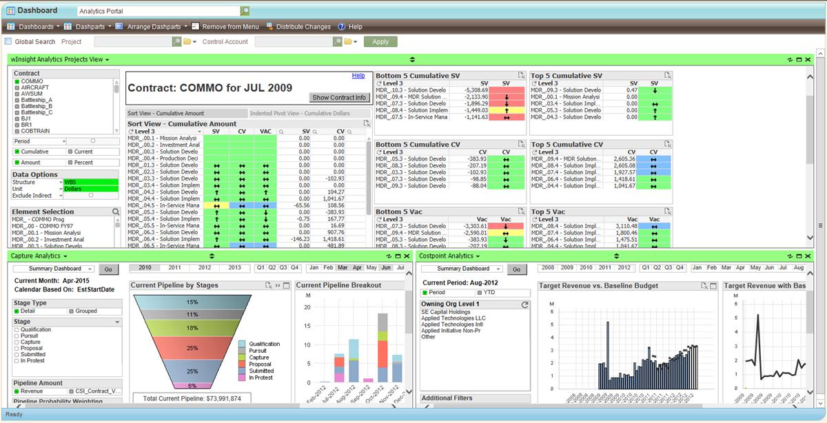 Deltek Project & Portfolio Management Demo - Deltek PM Compass