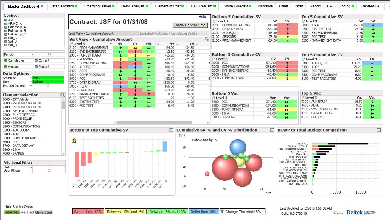 Deltek Project & Portfolio Management Demo - Deltek wInsight Analytics