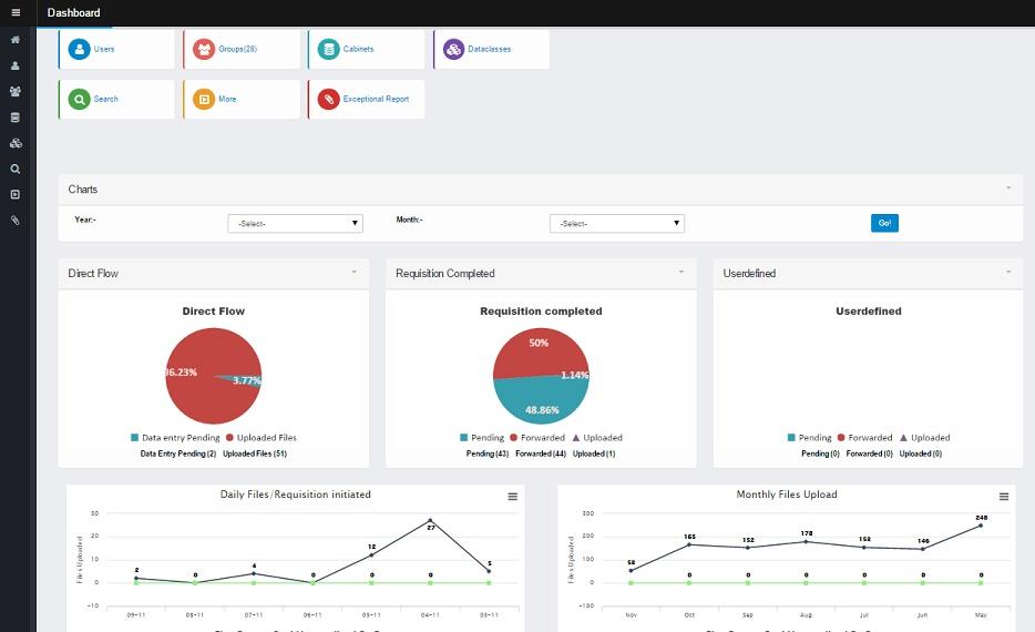 ShareDocs Enterpriser Demo - Admin Dashboard