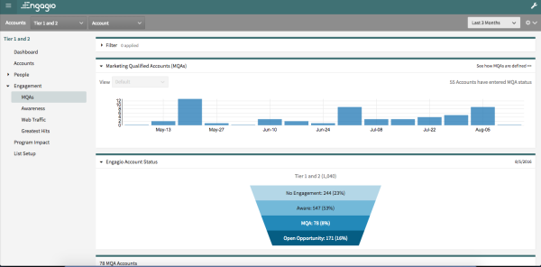 Engagio ABM Analytics Demo - Screenshot.png