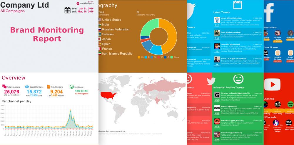 Mentionlytics Demo - Infographic