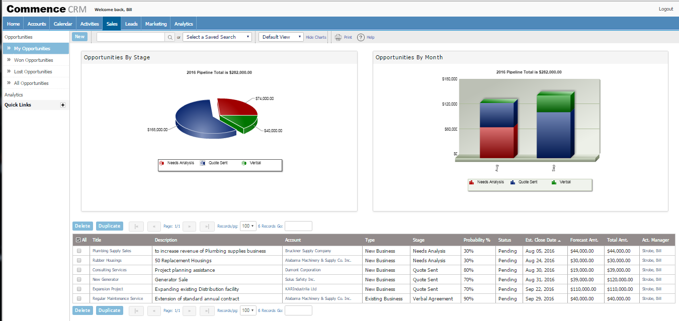 Commence CRM Demo - Sales+-+Forecast.PNG