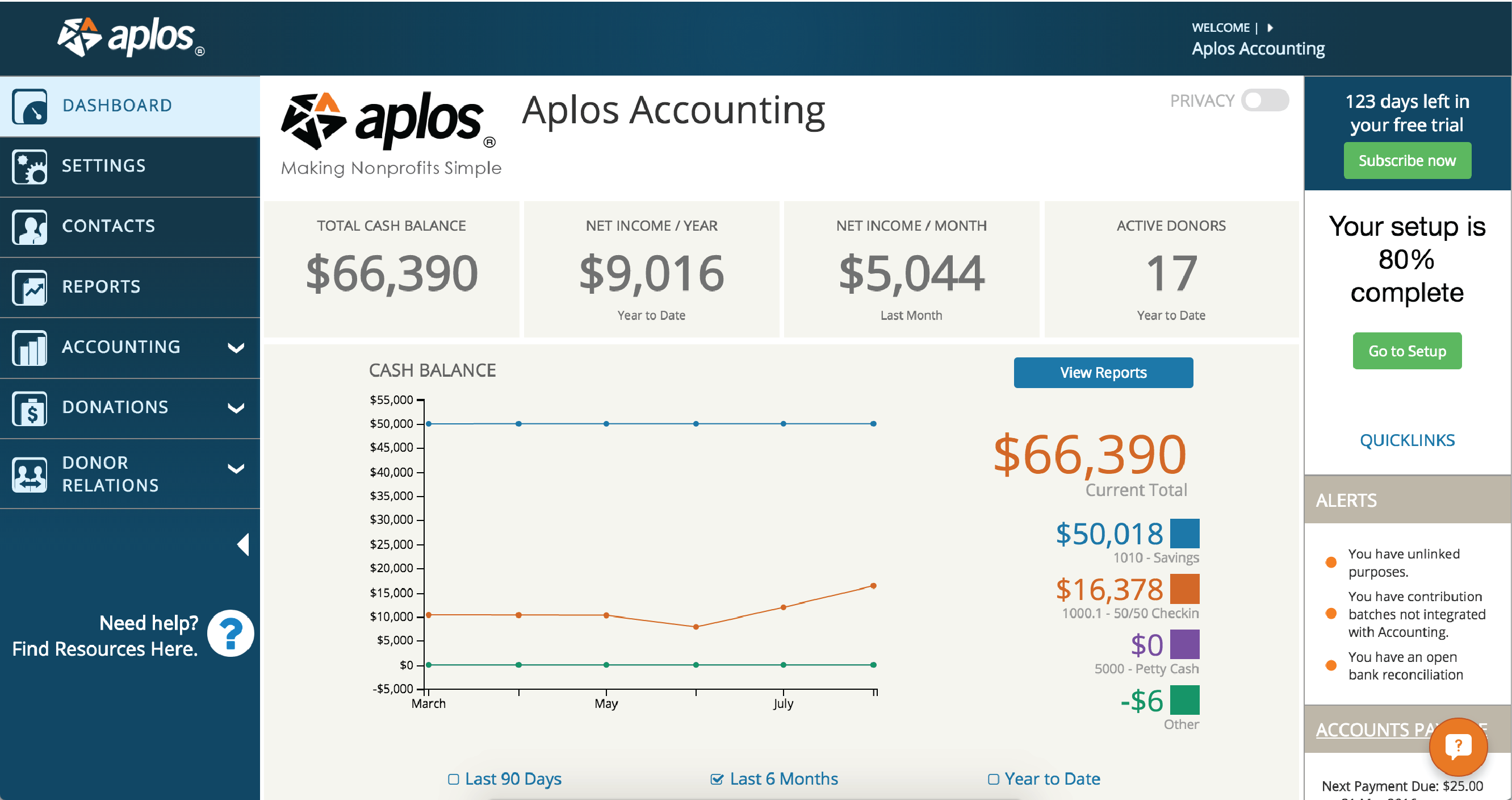 Aplos Demo - The Aplos Dashboard
