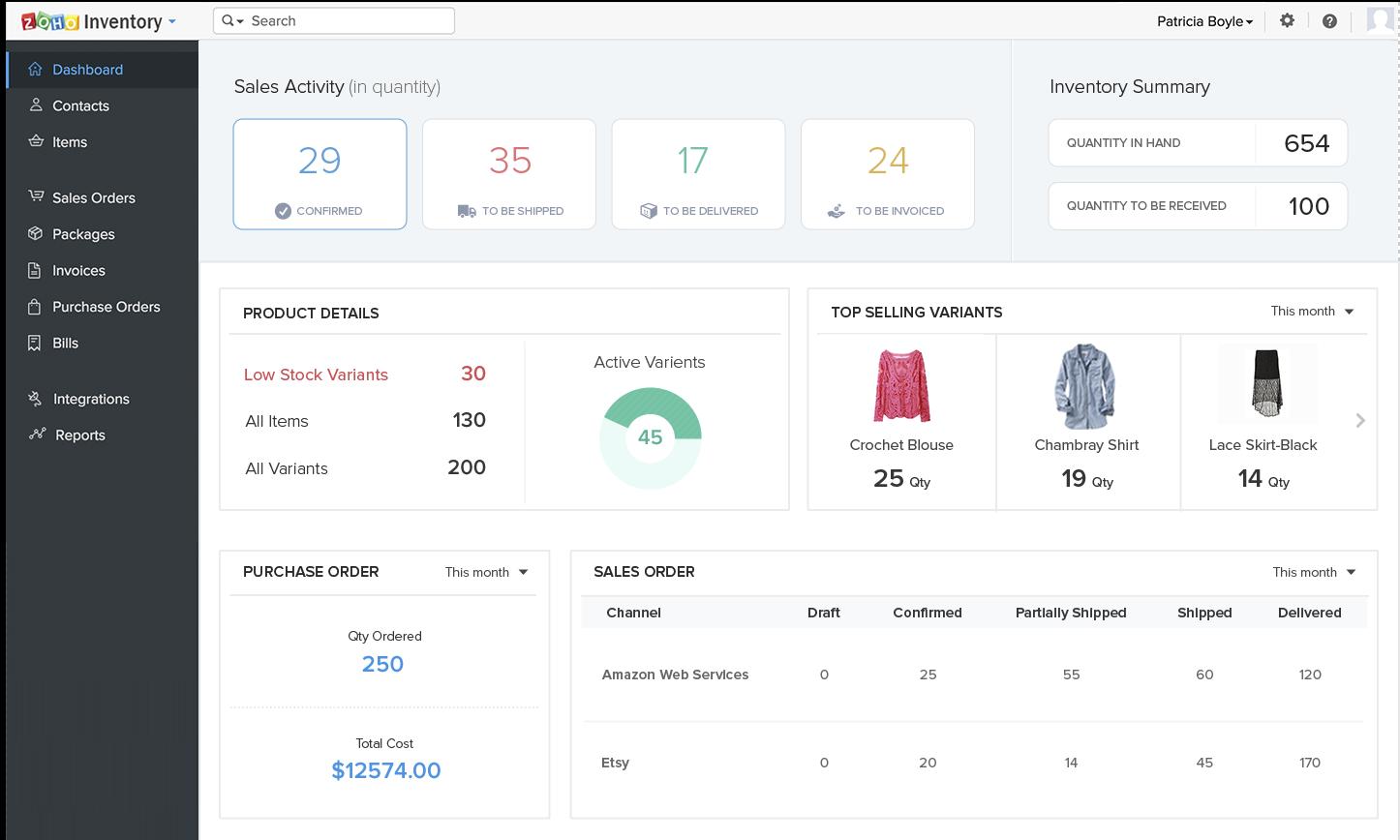 Zoho Inventory Demo - Inventory Dashboard